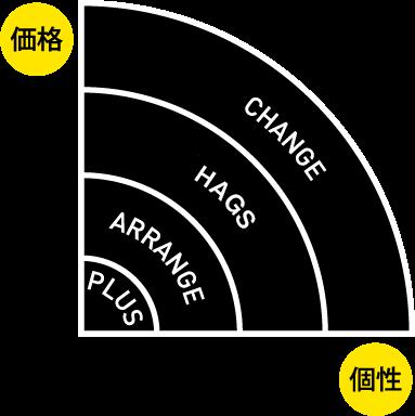価格と個性をもっと身近に!リノベ不動産|Team monolithのリノベーションメニュー